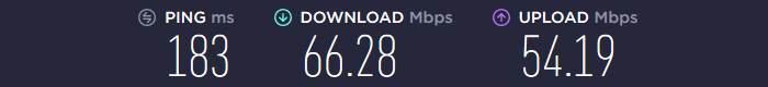 Solo VPN Speed US