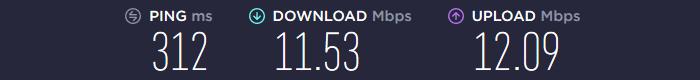 SwitchVPN Speed Asia