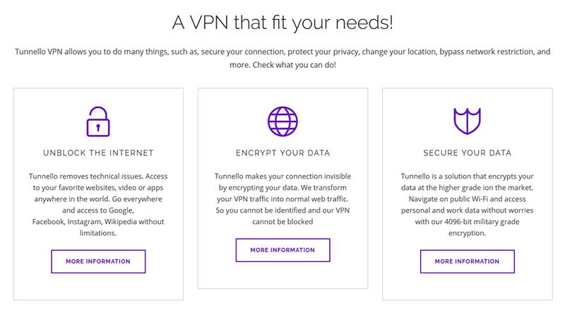Tunnello VPN features