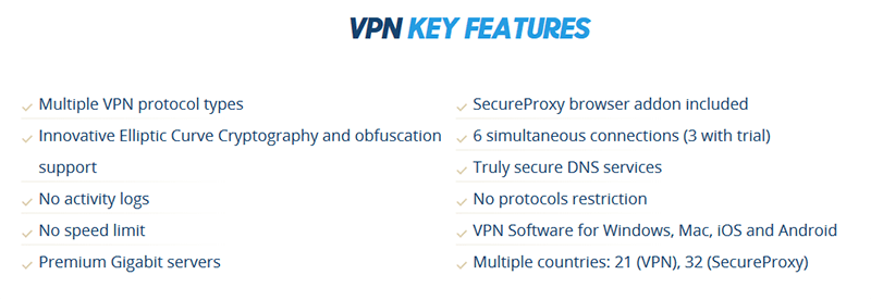 VPN.ac features