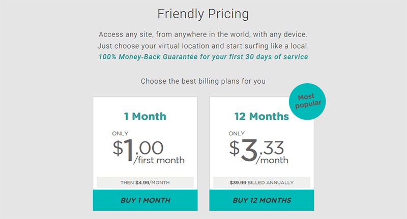 VPNht prices