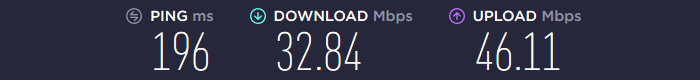 Anonymous VPN Speed USA