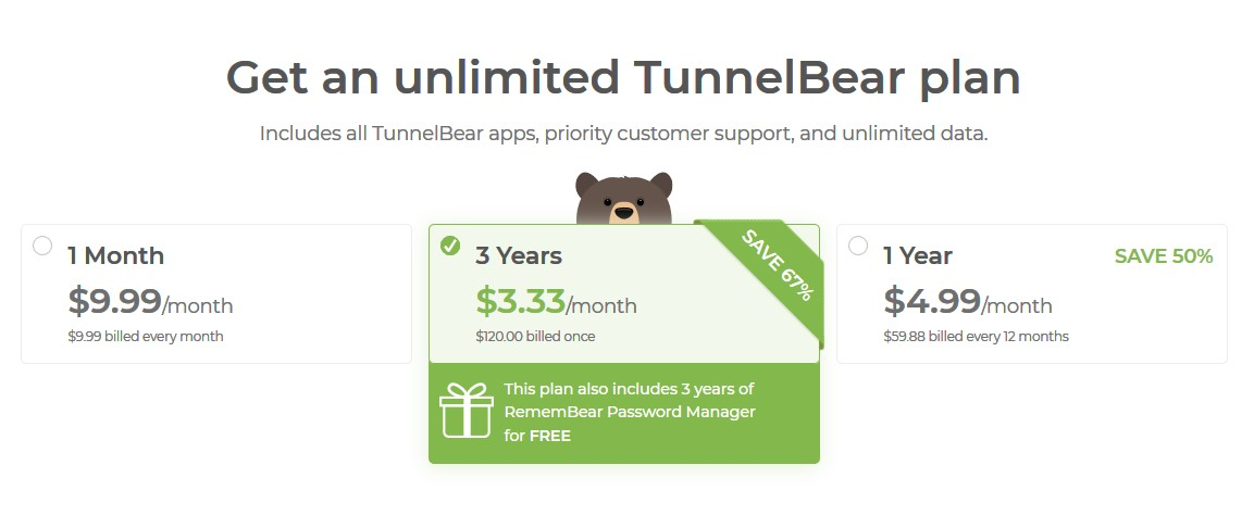 How to get the best TunnelBear's coupon and promo code