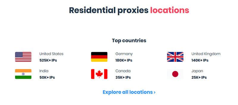 Locations Smartproxy