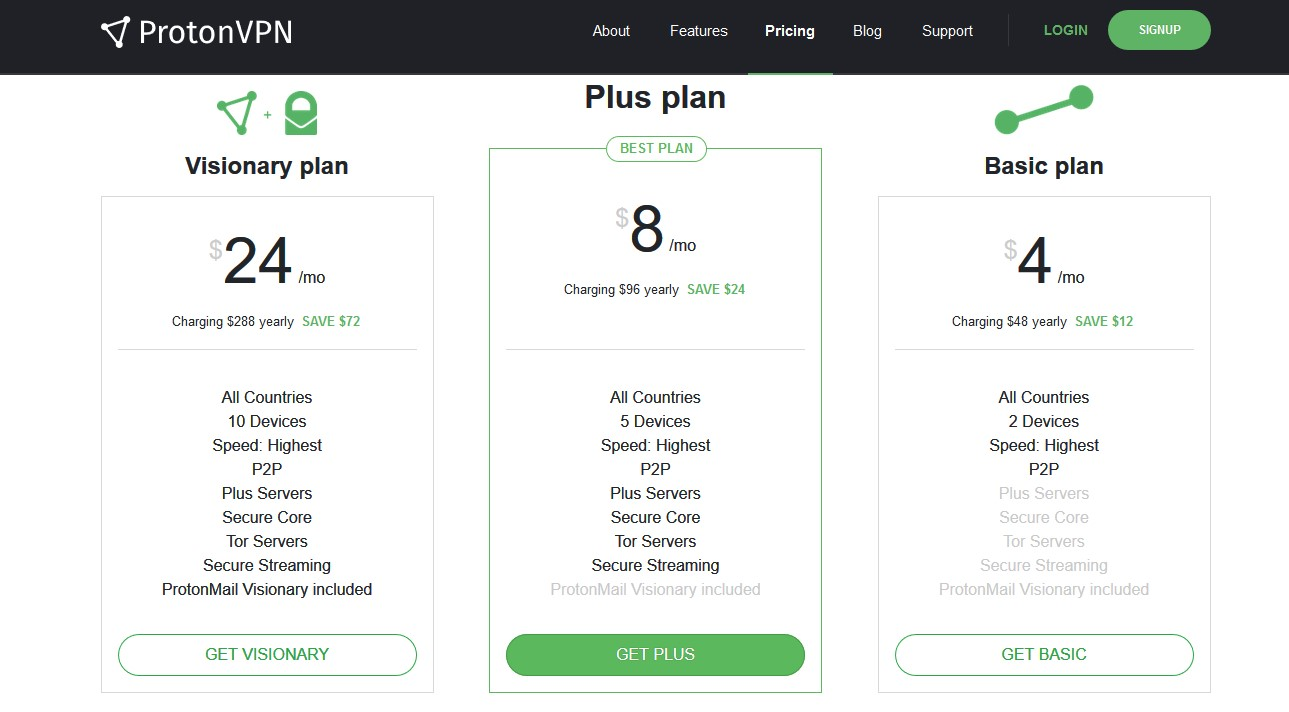 how to get the best ProtonVPN's coupon and promo codes