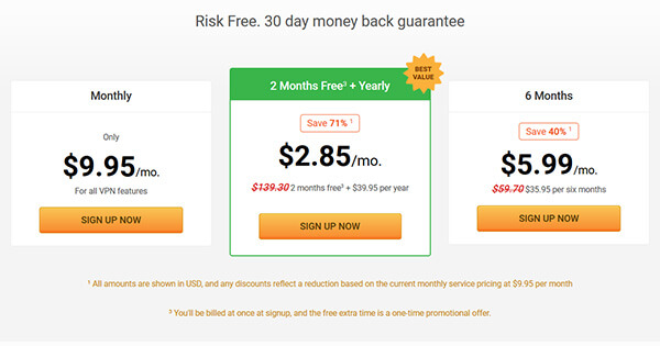 Private Internet Access prices and coupon