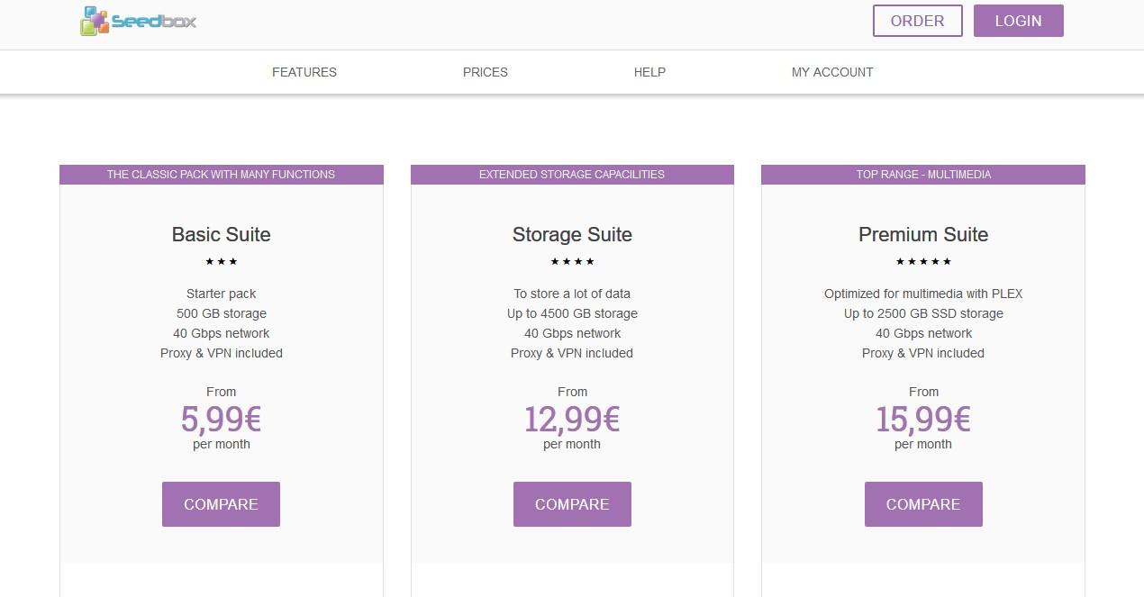 Seedbox.fr plans