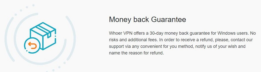 Whoer VPN Money Back