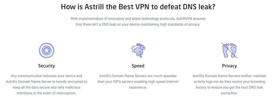 Astrill VPN DNS Leak