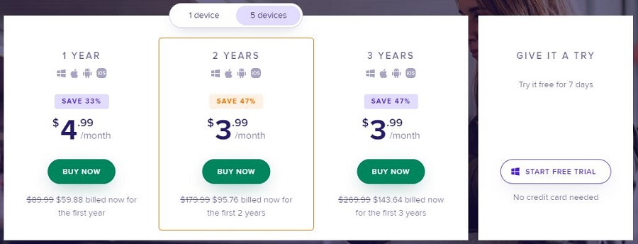 Avast SecureLine VPN Price