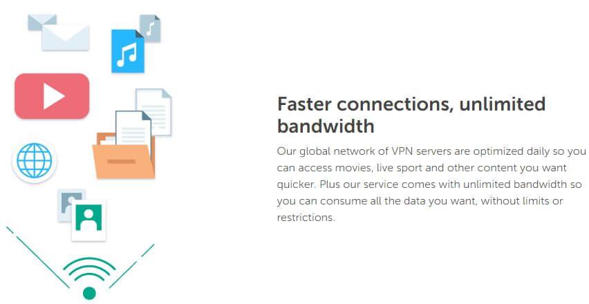 Kaspersky VPN Speed