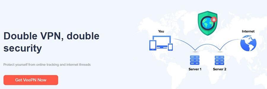 VeePN Double VPN