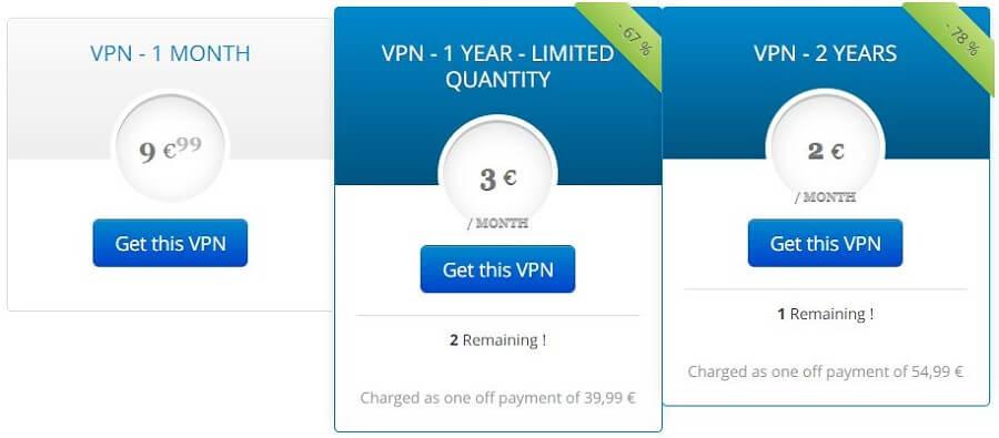 ActiVPN Pricing