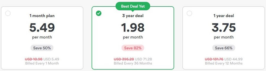 BulletVPN Prices