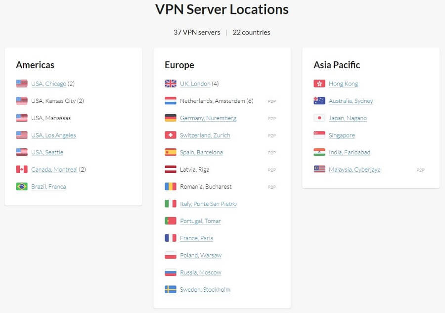 CactusVPN Servers