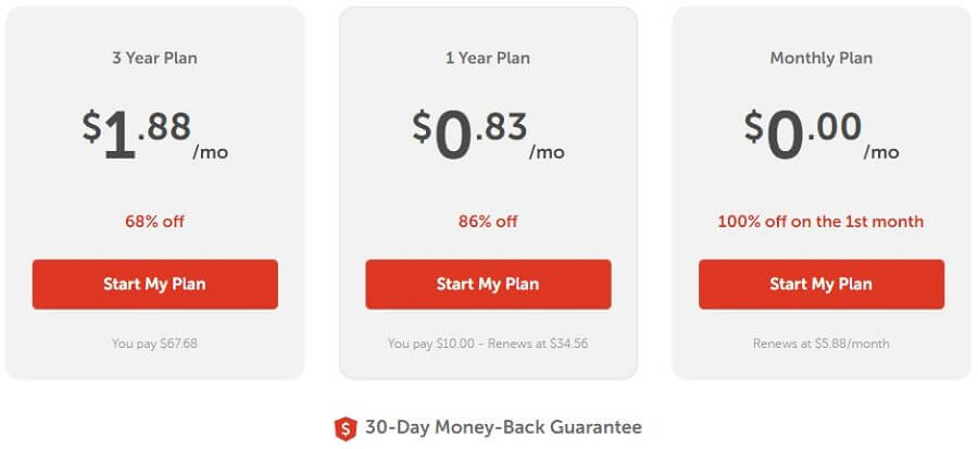 Namecheap VPN Pricing