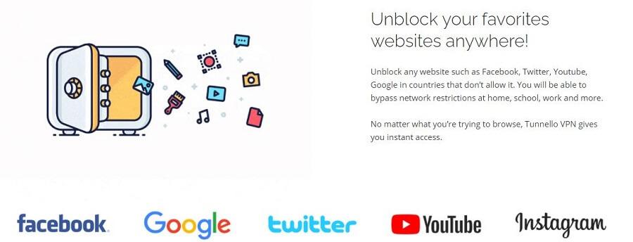 Tunnello VPN Censorship