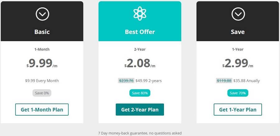 VPNTunnel Pricing