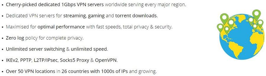ZoogVPN Servers