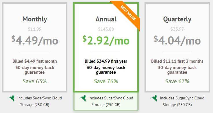 IPVanish Prices 2020