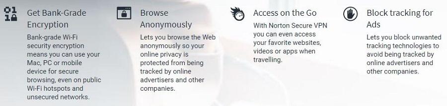 Norton Secure VPN Features