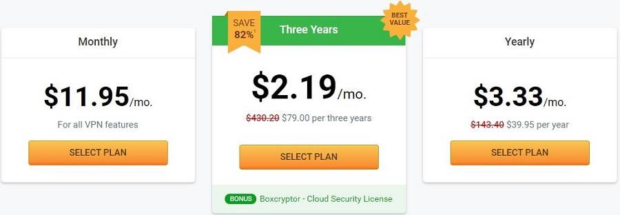 PIA Prices 2021