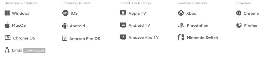 WeVPN Devices Apps